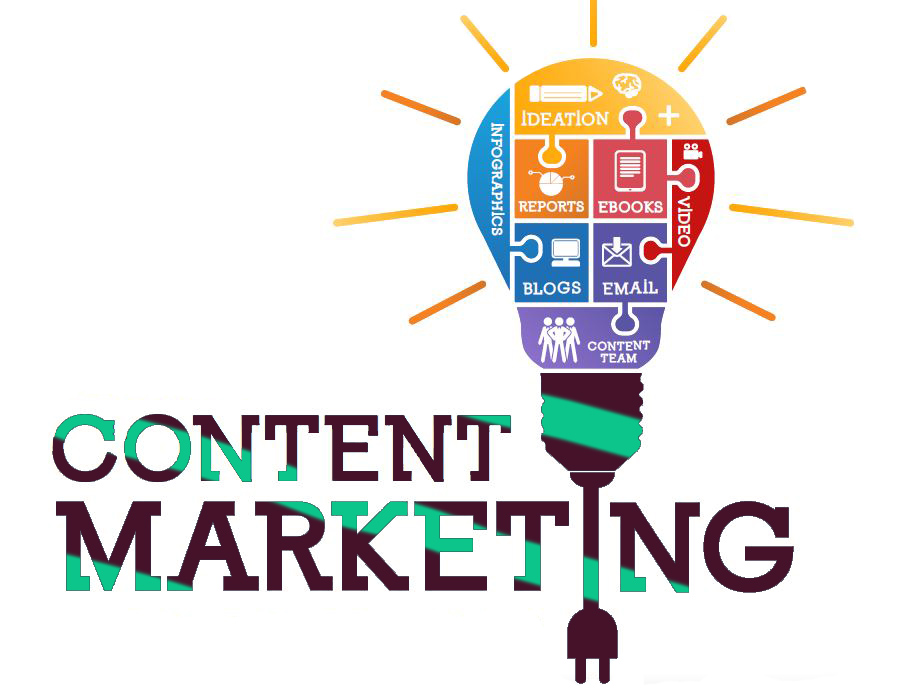 Content Marketing. Marketing Online.